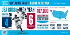 Few interesting stats... @AIGRugby: #Rugby is on the rise in the US. Will you be at #USAvAllBlacks this Saturday? ""