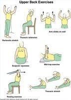 Ejercicios de alivio del dolor de espalda superior