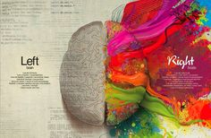 """The text for the left brain reads:    """"I am the left brain. I am a scientist. A mathematician. I love the familiar. I categorize. I am accurate. Linear. Analytical. Strategic. I am practical. Always in control. A master of words and language. Realistic. I calculate equations and play with numbers. I am order. I am logic. I know exactly who I am.""""    And for the right brain:    """"I am the right brain. I am creativity. A free spirit. I am passion. Yearning. Sensuality. I am the sound of"""