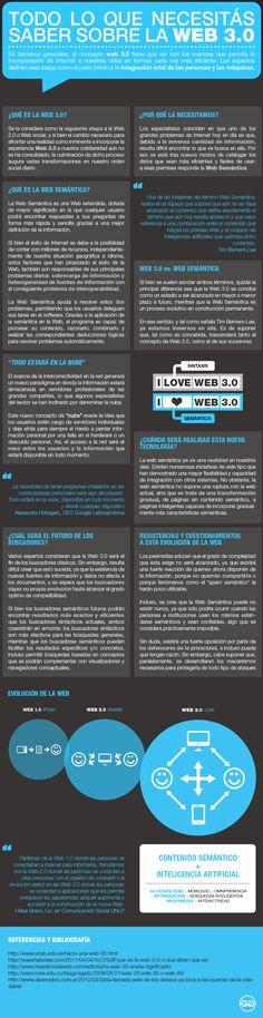 Todo lo que debes saber sobre la Web 3.0 #infografia #infogaphic