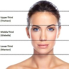 Within Weeks From Now You Might Be Sporting A Japanese Acupressure Facelift: Will Face Massage Work?