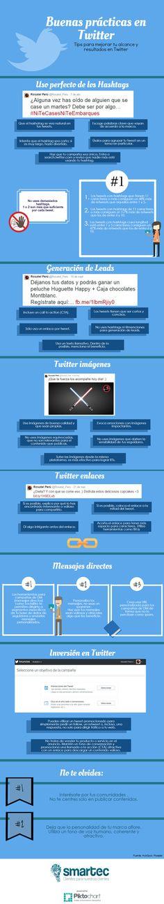 Buenas prácticas en Twitter
