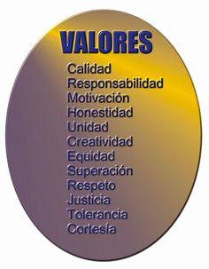 """""""LOS VALORES"""" REFLEXIONES PARA VOS  http://reflexionesparavos.blogspot.com/2013/04/los-valores.html?spref=tw  App gratis: https://app.igenapps.com/pc/2142085 #Reflexiones #BuenMiercoles"""