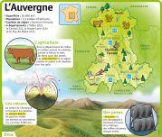 L'Auvergne - Le Petit Quotidien, le seul site d'information quotidienne pour les 6-10 ans !