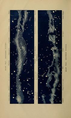 Milky Way, The Intellectual Observer, Vol XI, 1867.