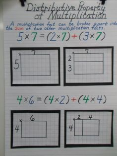 Distributive property of multiplication anchor chart math ma Multiplication Anchor Charts, Math Charts, Math Anchor Charts, Distributive Property Of Multiplication, Commutative Property, Math Strategies, Math Resources, Fifth Grade Math, Ninth Grade