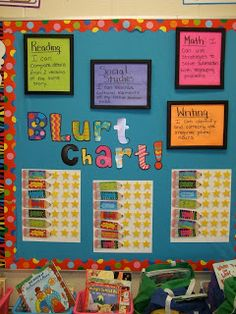Pinterest Inspired Classroom Management Ideas!