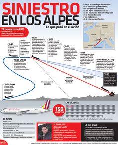 Esta es la cronología del desastre del Airbus A320 de #Germanwings, que se estrelló con 150 personas a bordo en los Alpes franceses.  #Infographic
