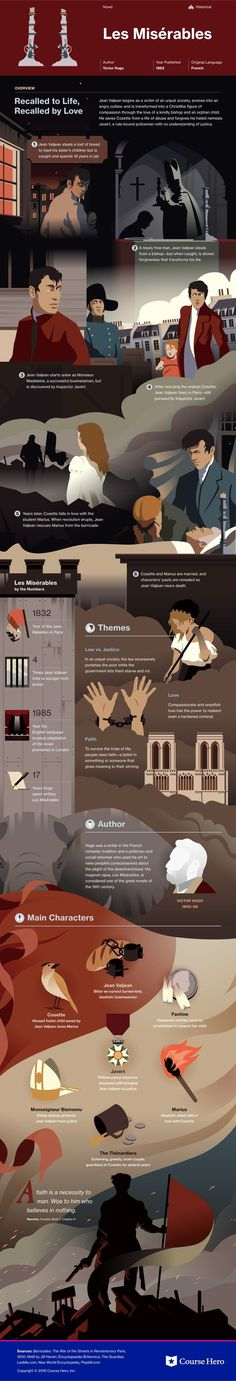 This @CourseHero infographic on Les Misérables is both visually stunning and informative!