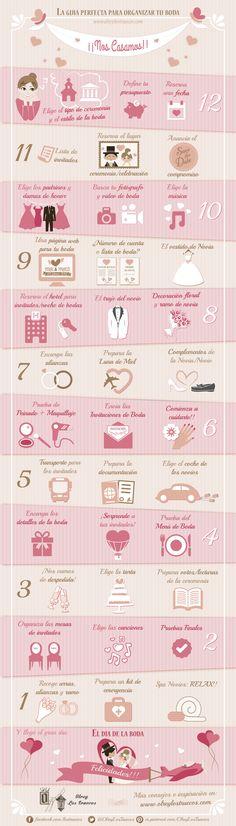 Planning boda
