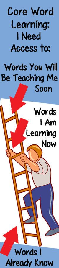 Teaching Core Vocabulary. Repinned by www.preschoolspeechie.com - - - I am going to use this ladder idea to post which words each student knows and what is next to learn!!!! This way everyone will remember which words to work on...love it!
