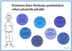 Post related exercises for English teaching Free Coloring Pictures, Letter To Yourself, The Other Side, Elmo, Primary School, Teaching English, Projects For Kids, Diagram, Lettering
