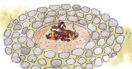 Bålplads i græsplænen Du kan bygge en enkel bålplads i græsplænen af natursten. Ildstedet i midten (80 cm i diameter) skal have stampet grus i bunden og ligge ca. 10 cm under belægningens niveau. Fjern muldjorden i en ca. 80-cmkrans rundt om ildstedets midte. Fyld brolæggergrus på, og placér naturstenene i kransen rundt om ildstedet, så de er i niveau med græsplænen. Stenene skal stå på den høje led - så ligger de mest stabilt.