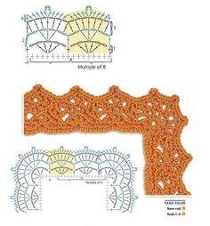 free pattern - Crochet border chart #128 from Gallery.ru