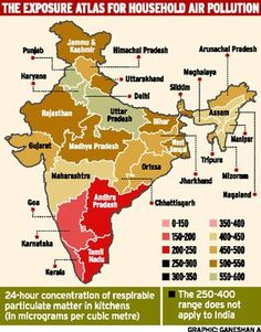 Household air pollution way beyond safe limits in India - The Hindu Arunachal Pradesh, Madhya Pradesh, Air Pollution In India, Household, Infographic, Education, Info Graphics, Teaching, Onderwijs
