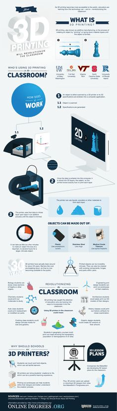 9 Creative Ideas To Use 3D Printing In Education Infographic - e-Learning Infographics