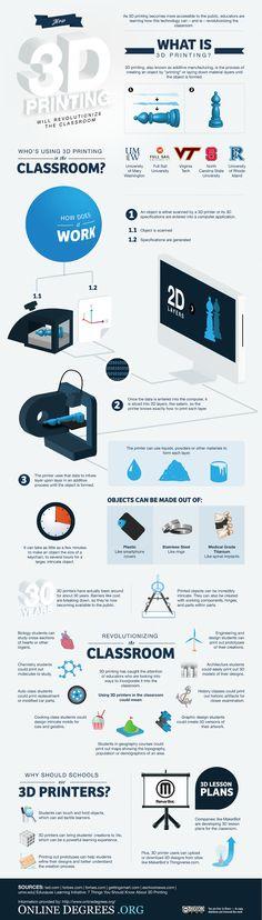 Cómo va a revolucionar la impresión 3D la educación