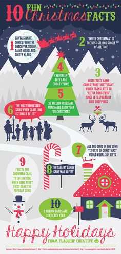 Christmas Facts Infographic on Behance by Behance, via Infographics Awesomeness Christmas Fun Facts, Christmas Trivia, Christmas History, Favorite Christmas Songs, Noel Christmas, 12 Days Of Christmas, Christmas Is Coming, Christmas Activities, Christmas Traditions