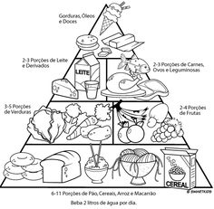fonte: google imagens e smartkids Science Models, Healthy Eating For Kids, Animal Projects, Exercise For Kids, Camping With Kids, Health And Safety, Art For Kids, Coloring Pages, Preschool