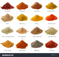 Goods from India - Spices