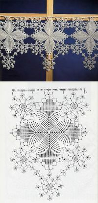 Lovely snowflake filet Crochet Edging with Diagram makes a great valance for your windows.