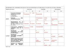 Programacio estrategies lectores per Ed. PRimària by Beatriu Palau via slideshare