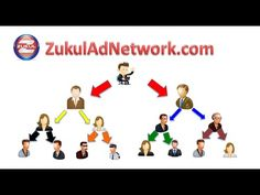Zukul Ad Network Compensation Plan Explained http://zukuladnetwork.com