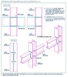 Unión de vigas metálicas y pilares metálicos 2