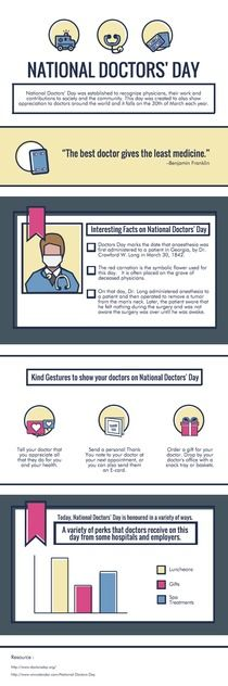 National Doctor | Piktochart Infographic Editor