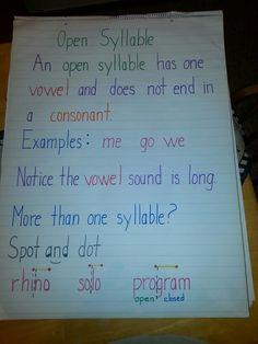Open syllable