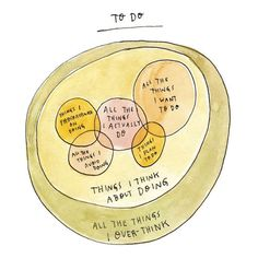 To-Do Venn Diagram by Wendy MacNaughton. Bought a print from etsy by this illustrator. I think I'm a fan! Totally Me, New Print, Lessons Learned, Inspire Me, How To Plan, How To Make, Make Me Smile, Make It Yourself, Shit Happens