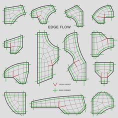 Maya Modeling, Modeling Tips, Character Modeling, 3d Character, Blender 3d, 3ds Max, 3d Tutorial, Zbrush Tutorial, Sub D