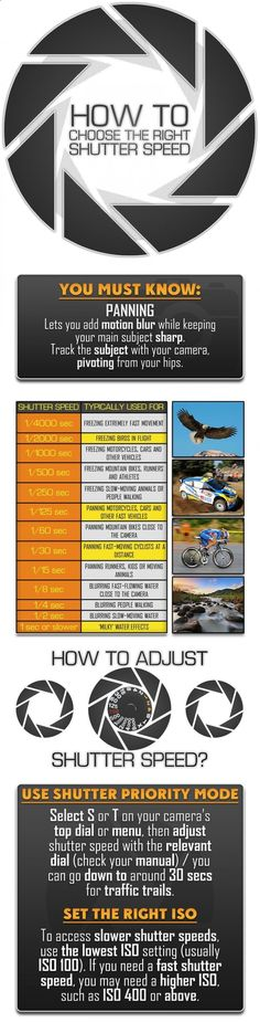 Photography tips | Learn how to use your camera | How To Choose The Right Shutter Speed Infographic