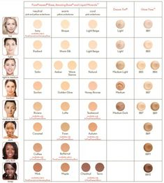 Jane iredale color chart jane iredale amazing base color chart