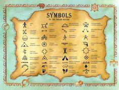 Native American Symbols Chart