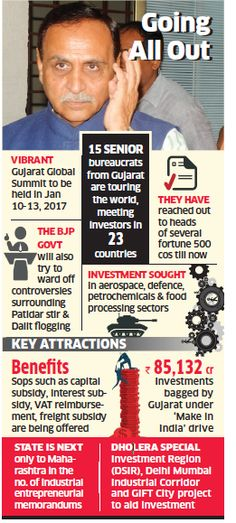 'Make in Gujarat' in focus at Vibrant Gujarat Global Summit - http://nasiknews.in/make-in-gujarat-in-focus-at-vibrant-gujarat-global-summit/
