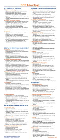 Handy desk-sized laminated guide for quick reference to all the key elements of COR Advantage. Includes 36 COR Advantage items with the eight levels for each item, plus a one-page listing of the COR categories and items.