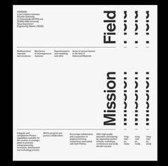 Semiotik Design Agency