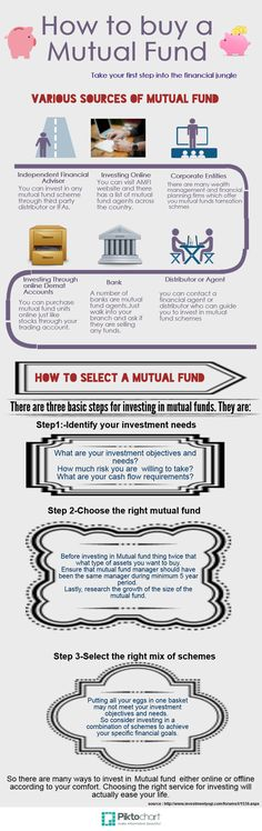 how-to-buy-a-mutual-fund