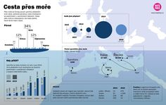 Uprchlíci a čísla I