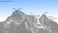 Pico Bolívar - Wikipedia, la enciclopedia libre