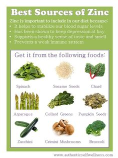 good plant based sources of zinc: asparagus, zucchini, broccoli, chard