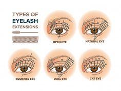 Longer Eyelashes, Fake Eyelashes, How To Apply Mascara, Mascara Tips, Types Of Eyelash Extensions, Perfect Eyelashes, Eyelash Technician, Eyelash Logo, Big Lashes