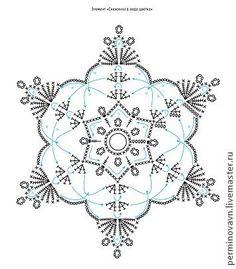 У меня давно была идея сделать целую серию ажурных скатертей 'Времена года' в технике ирландского кружева, делаю потихоньку, и вот уже есть мастер-классы по созданию трех вариантов — зеленая скатерть 'Весна', осенняя 'Кленовые листья', и вот теперь очень новогодняя скатерть 'Снежинки'. Эта «зимняя» скатерть состоит из 200 с лишним снежинок разных цветов на темно-синем фоне (как бы на фоне… Crochet Snowflake Pattern, Crotchet Patterns, Crochet Leaves, Knitted Flowers, Crochet Snowflakes, Afghan Crochet Patterns, Crochet Chart, Thread Crochet, Crochet Motif