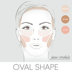 A makeup guide on how to apply highlighter, bronzer, and blush to an oval-shaped face.
