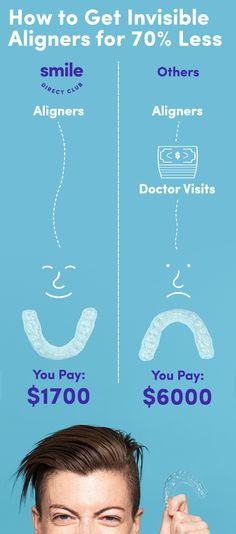 Get your dream smile for up to less than other invisible aligners with SmileDirectClub. See how it works and get started with your free smile assessment and risk-free evaluation today! Health Tips, Health And Wellness, Health And Beauty, Health Fitness, Health Care, Diy Beauty, Beauty Hacks, Beauty Ideas, Teeth Straightening