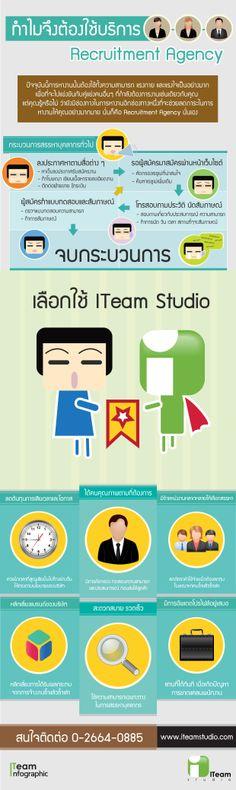 ITeam Studio - IT Hi Speed Recruitment in Thailand. Infographic, Thailand, Technology, Studio, Tech, Infographics, Tecnologia, Studios, Visual Schedules