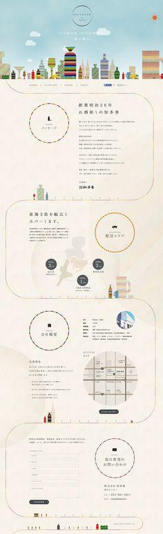 Layout design camping or fiesta Design Web, Website Design, Page Design, Japan Design, Web Layout, Layout Design, Branding, Intranet Design, Site Inspiration