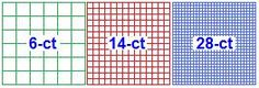 Print cross stitch graph paper in 6ct, 9ct, 10ct, 11ct, 14ct, 16ct, 18ct, 19ct, 20ct, 22ct, 25ct, 27ct, 28ct, 32ct, blank, and find out why one may be better than the others.
