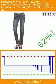Mustang Jeans - Jean Straight Fit - Femme - Bleu (Aged Vintage)) - Taille fournisseur: 27/34 (FR équivalent: 27/34 IN) (Vêtements). Réduction de 62%! Prix actuel 32,30 €, l'ancien prix était de 84,99 €. https://www.adquisitio.fr/mustang/jeans-jean-straight-fit-23